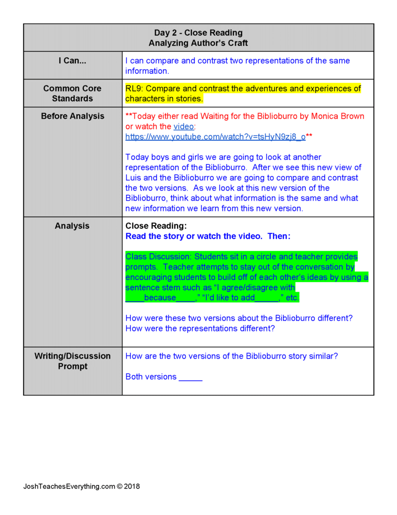 Using Google in your read aloud lesson plans - Google Docs lesson plan template with multimedia links to other resources